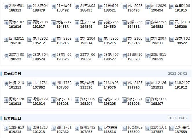 今日早间沪深股市上市公司重大事项交易提示